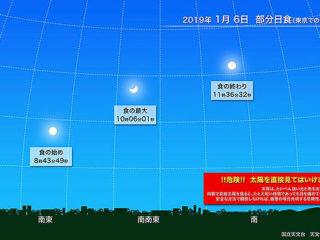 αで撮ろう! 2019年1月6日に部分日食