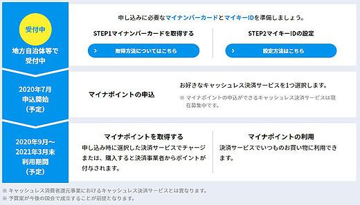 米セナ 社 ビットコイン詐欺